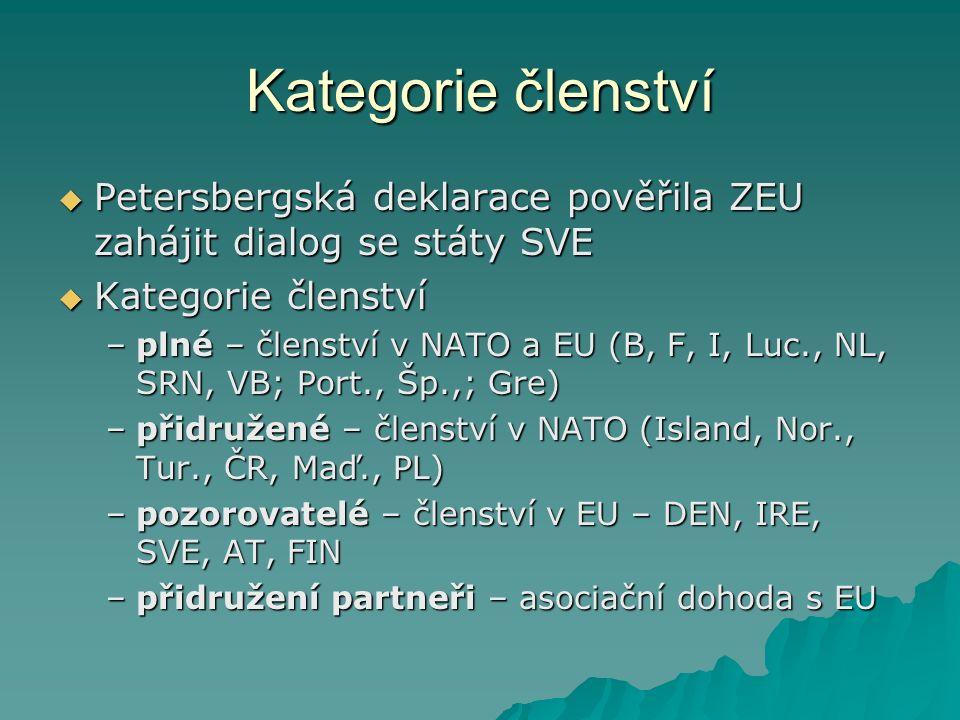 Kategorie členství  Petersbergská deklarace pověřila ZEU zahájit dialog se státy SVE  Kategorie členství –plné – členství v NATO a EU (B, F, I, Luc., NL, SRN, VB; Port., Šp.,; Gre) –přidružené – členství v NATO (Island, Nor., Tur., ČR, Maď., PL) –pozorovatelé – členství v EU – DEN, IRE, SVE, AT, FIN –přidružení partneři – asociační dohoda s EU
