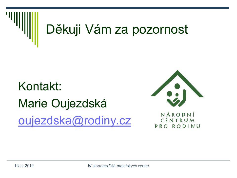 IV. kongres Sítě mateřských center 16.11.2012 Děkuji Vám za pozornost Kontakt: Marie Oujezdská oujezdska@rodiny.cz