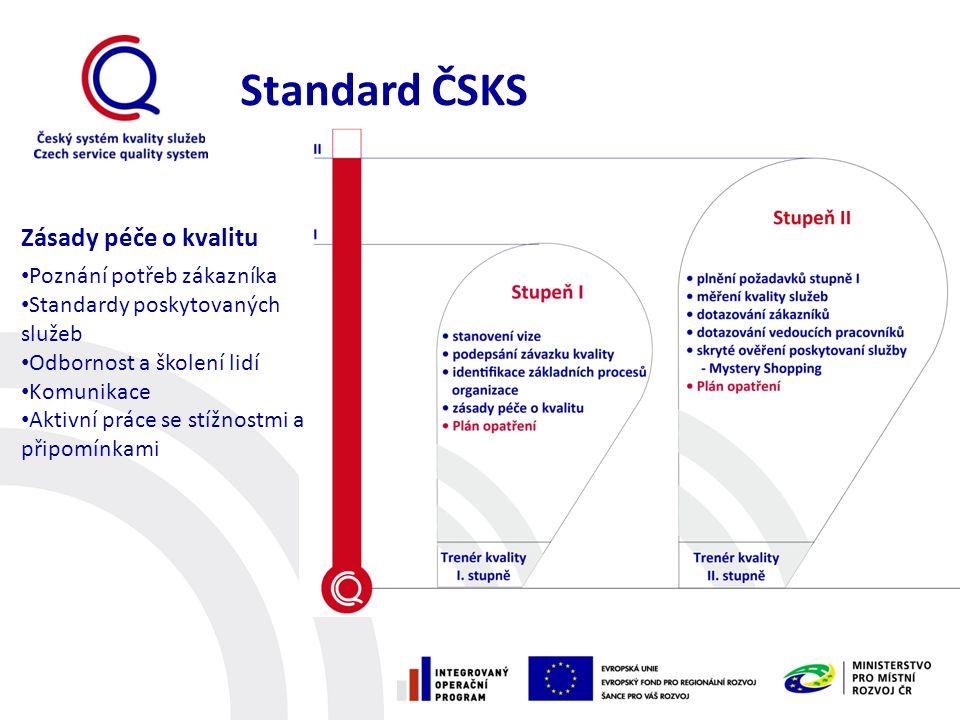 Standard ČSKS Zásady péče o kvalitu Poznání potřeb zákazníka Standardy poskytovaných služeb Odbornost a školení lidí Komunikace Aktivní práce se stížnostmi a připomínkami