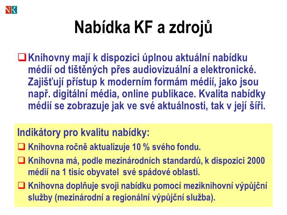 Nabídka KF a zdrojů  Knihovny mají k dispozici úplnou aktuální nabídku médií od tištěných přes audiovizuální a elektronické.
