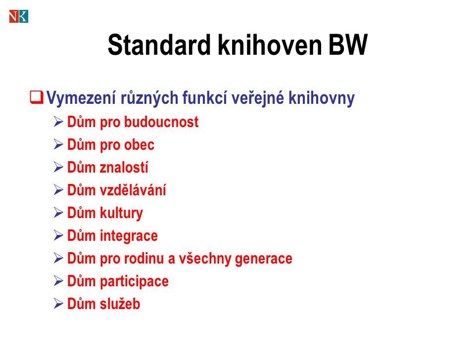 Standard knihoven BW  Vymezení různých funkcí veřejné knihovny  Dům pro budoucnost  Dům pro obec  Dům znalostí  Dům vzdělávání  Dům kultury  Dům integrace  Dům pro rodinu a všechny generace  Dům participace  Dům služeb
