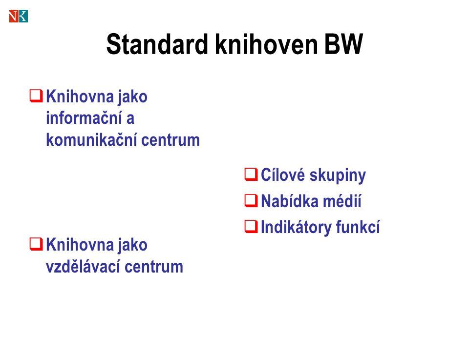 Standard knihoven BW  Knihovna jako informační a komunikační centrum  Knihovna jako vzdělávací centrum  Cílové skupiny  Nabídka médií  Indikátory funkcí