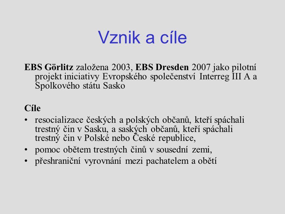 Vznik a cíle EBS Görlitz založena 2003, EBS Dresden 2007 jako pilotní projekt iniciativy Evropského společenství Interreg III A a Spolkového státu Sasko Cíle resocializace českých a polských občanů, kteří spáchali trestný čin v Sasku, a saských občanů, kteří spáchali trestný čin v Polské nebo České republice, pomoc obětem trestných činů v sousední zemi, přeshraniční vyrovnání mezi pachatelem a obětí