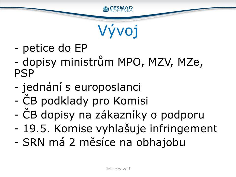 Vývoj - petice do EP - dopisy ministrům MPO, MZV, MZe, PSP - jednání s europoslanci - ČB podklady pro Komisi - ČB dopisy na zákazníky o podporu - 19.5