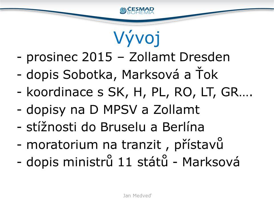 Vývoj Jan Medveď - prosinec 2015 – Zollamt Dresden - dopis Sobotka, Marksová a Ťok - koordinace s SK, H, PL, RO, LT, GR…. - dopisy na D MPSV a Zollamt
