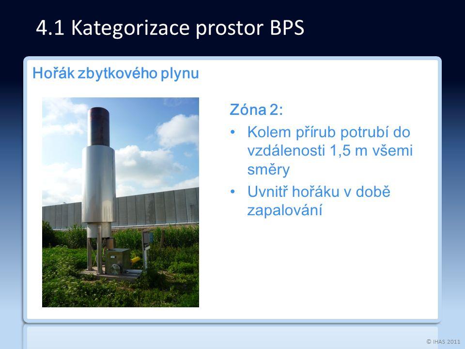 © IHAS 2011 4.1 Kategorizace prostor BPS Hořák zbytkového plynu Zóna 2: Kolem přírub potrubí do vzdálenosti 1,5 m všemi směry Uvnitř hořáku v době zap