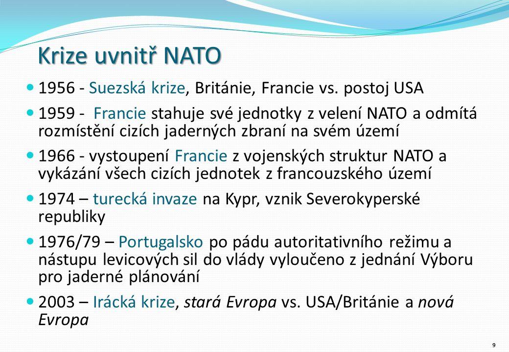 Krize uvnitř NATO 1956 - Suezská krize, Británie, Francie vs. postoj USA 1959 - Francie stahuje své jednotky z velení NATO a odmítá rozmístění cizích