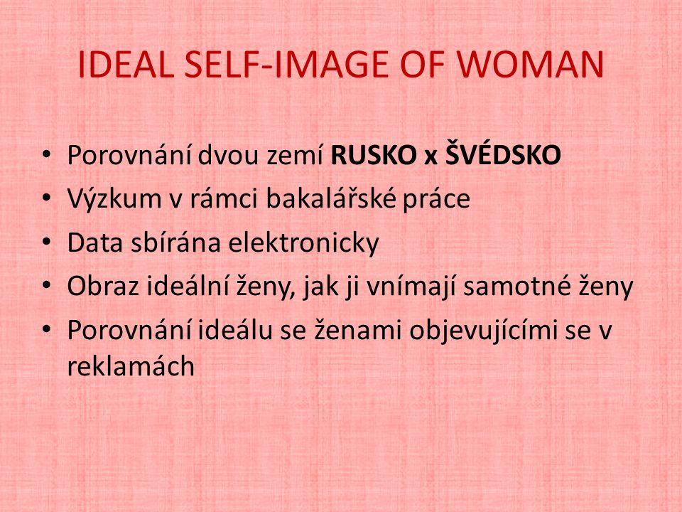 IDEAL SELF-IMAGE OF WOMAN Porovnání dvou zemí RUSKO x ŠVÉDSKO Výzkum v rámci bakalářské práce Data sbírána elektronicky Obraz ideální ženy, jak ji vnímají samotné ženy Porovnání ideálu se ženami objevujícími se v reklamách
