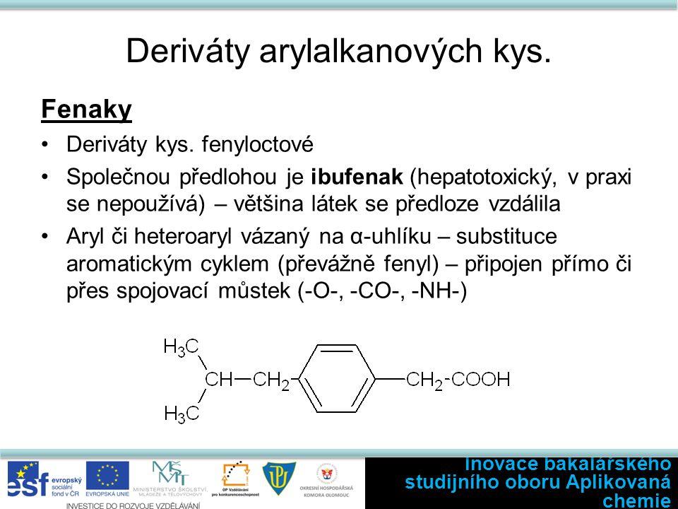 Deriváty arylalkanových kys. Fenaky Deriváty kys.