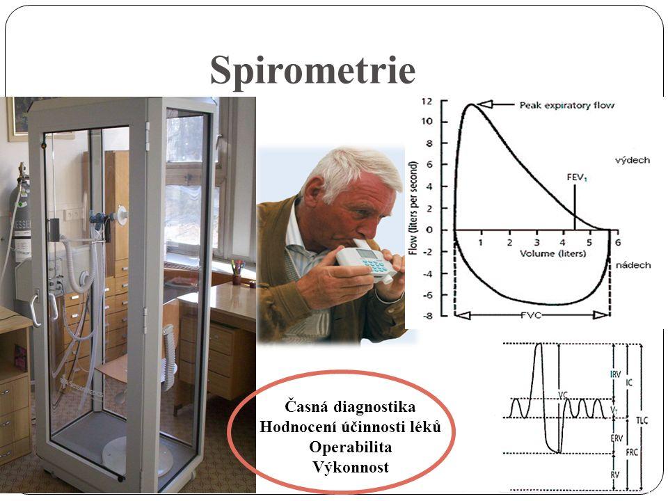 Spirometrie Časná diagnostika Hodnocení účinnosti léků Operabilita Výkonnost