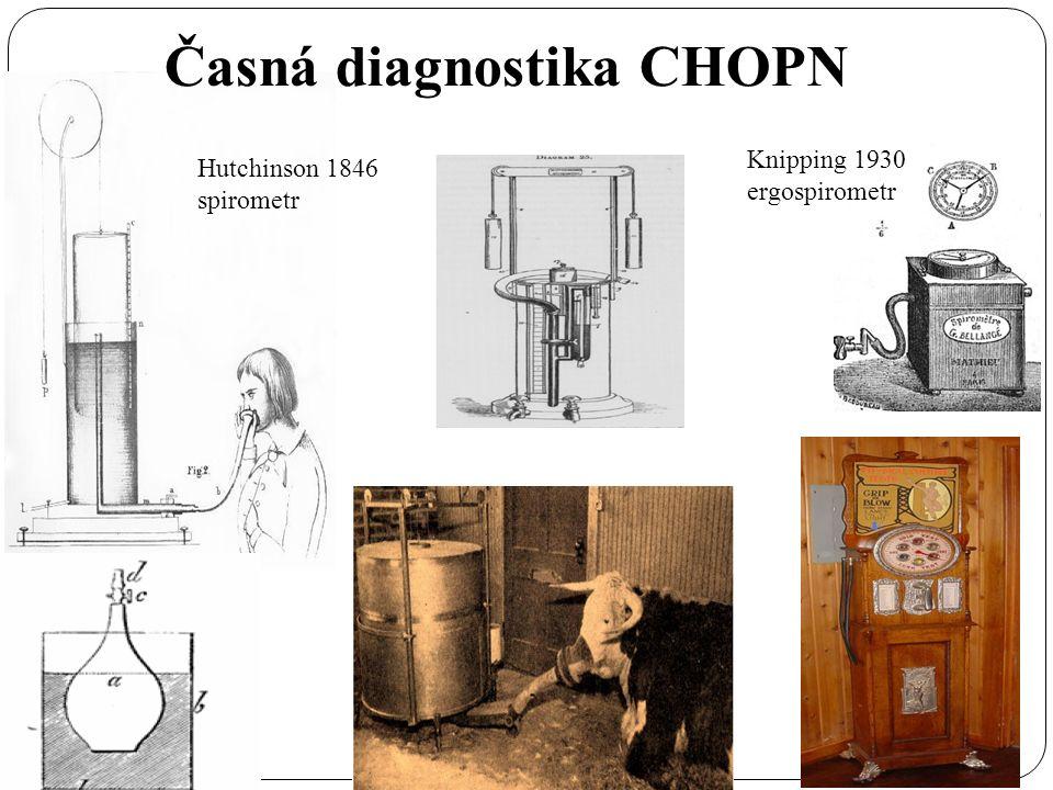 Hutchinson 1846 spirometr Časná diagnostika CHOPN Knipping 1930 ergospirometr