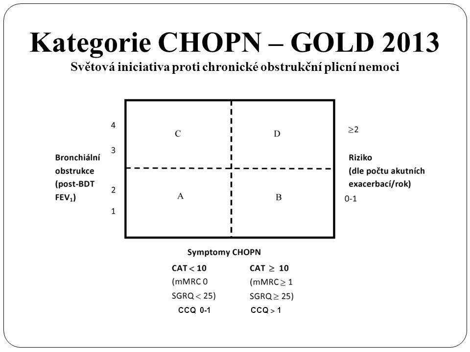 Kategorie CHOPN – GOLD 2013 Světová iniciativa proti chronické obstrukční plicní nemoci CCQ 0-1 CCQ ˃ 1