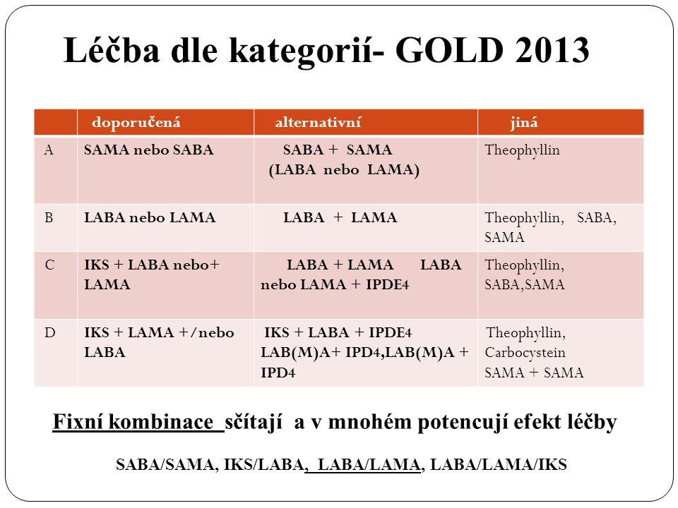 Léčba dle kategorií- GOLD 2013 doporu č ená alternativní jiná ASAMA nebo SABA SABA + SAMA (LABA nebo LAMA) Theophyllin BLABA nebo LAMA LABA + LAMATheophyllin, SABA, SAMA CIKS + LABA nebo+ LAMA LABA + LAMA LABA nebo LAMA + IPDE4 Theophyllin, SABA,SAMA DIKS + LAMA +/nebo LABA IKS + LABA + IPDE4 LAB(M)A+ IPD4,LAB(M)A + IPD4 Theophyllin, Carbocystein SAMA + SAMA Fixní kombinace sčítají a v mnohém potencují efekt léčby SABA/SAMA, IKS/LABA, LABA/LAMA, LABA/LAMA/IKS