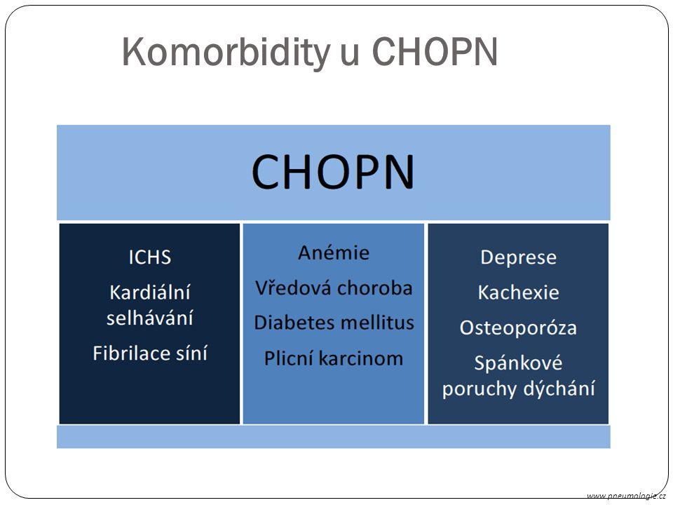 Komorbidity u CHOPN www.pneumologie.cz