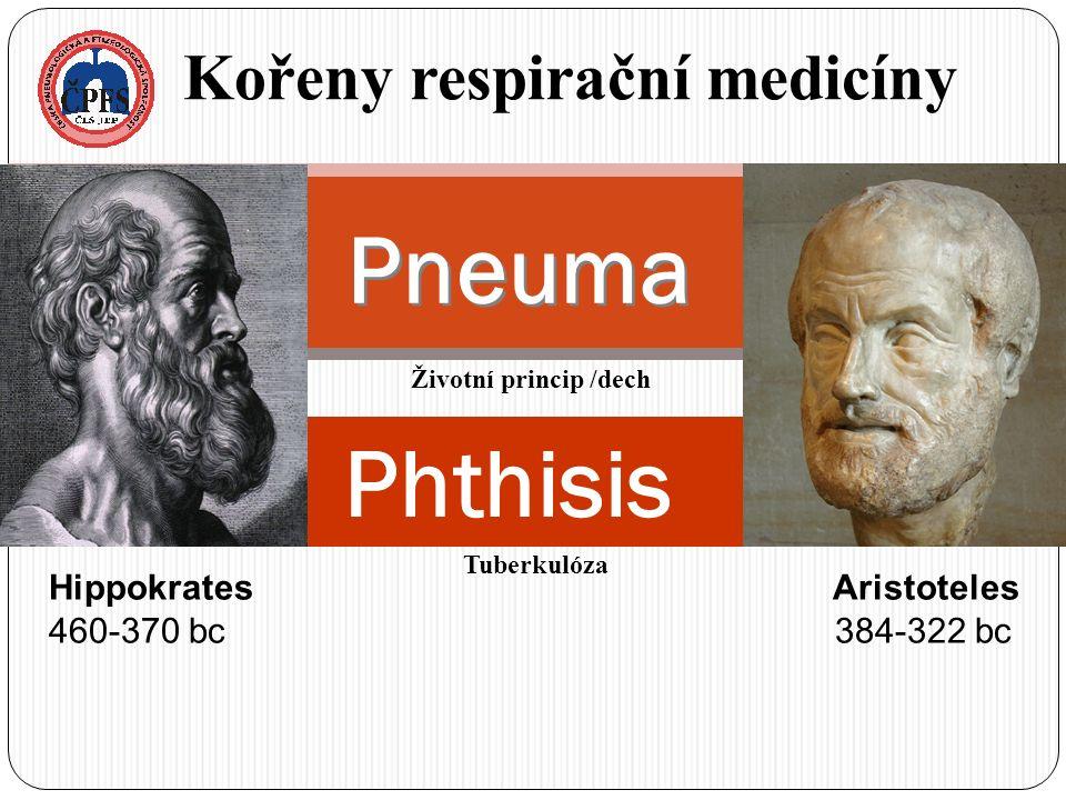 Hippokrates Aristoteles 460-370 bc 384-322 bc Pneuma Životní princip /dech Phthisis Tuberkulóza Kořeny respirační medicíny