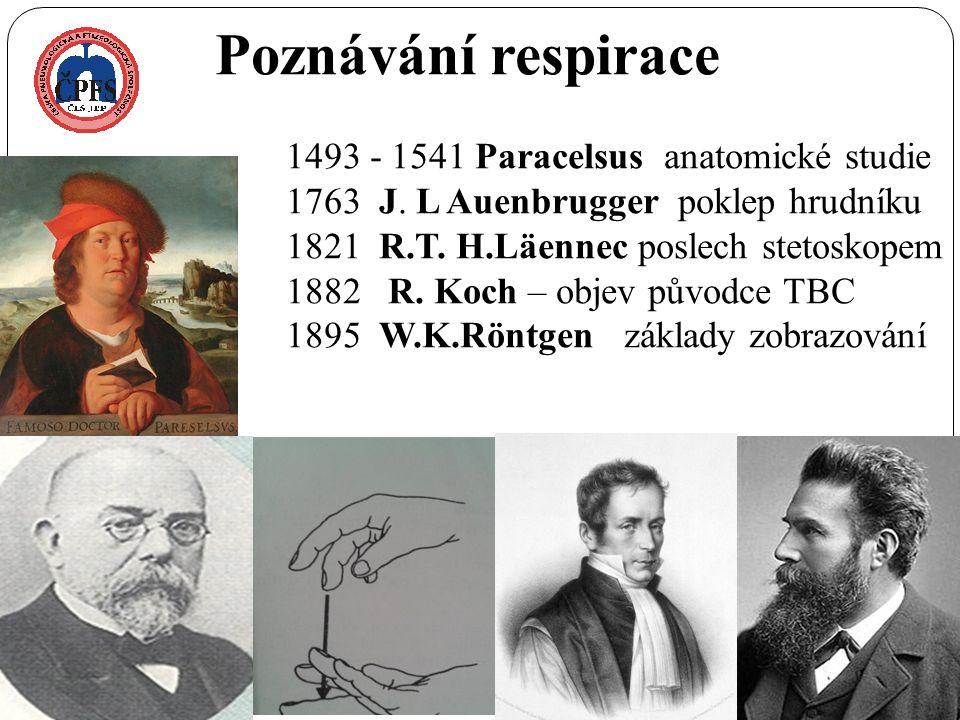 Poznávání respirace 1493 - 1541 Paracelsus anatomické studie 1763 J.