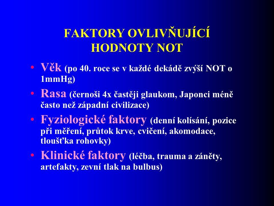 FAKTORY OVLIVŇUJÍCÍ HODNOTY NOT Věk (po 40.
