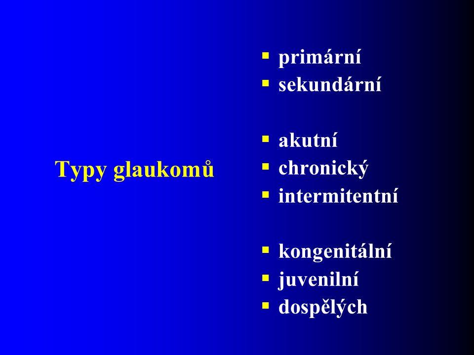 Typy glaukomů  primární  sekundární  akutní  chronický  intermitentní  kongenitální  juvenilní  dospělých