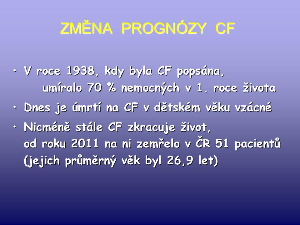 ZMĚNA PROGNÓZY CF V roce 1938, kdy byla CF popsána, umíralo 70 % nemocných v 1. roce životaV roce 1938, kdy byla CF popsána, umíralo 70 % nemocných v