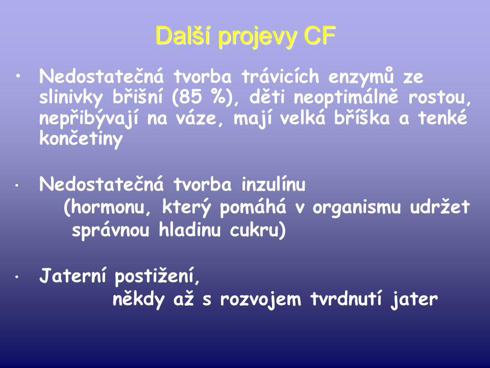 Další projevy CF Nedostatečná tvorba trávicích enzymů ze slinivky břišní (85 %), děti neoptimálně rostou, nepřibývají na váze, mají velká bříška a tenké končetiny Nedostatečná tvorba inzulínu (hormonu, který pomáhá v organismu udržet správnou hladinu cukru) Jaterní postižení, někdy až s rozvojem tvrdnutí jater