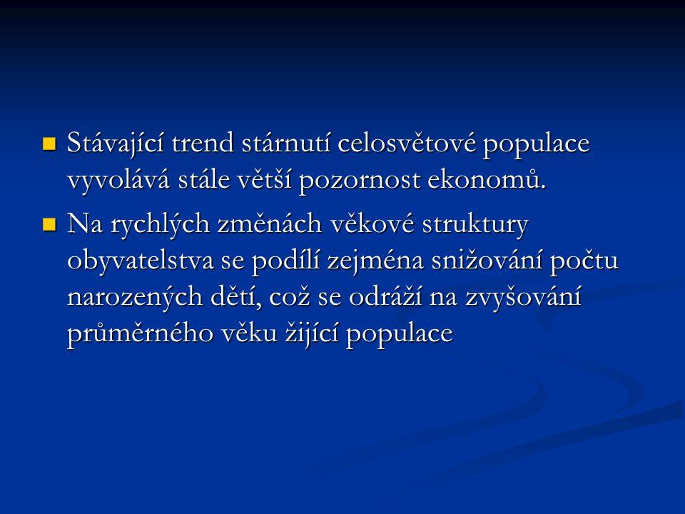 Situace v ČR Prudce klesající počet narozených dětí nás řadí na jedno z posledních míst v Evropě a podle odhadů bude i v budoucnosti nadále klesat.