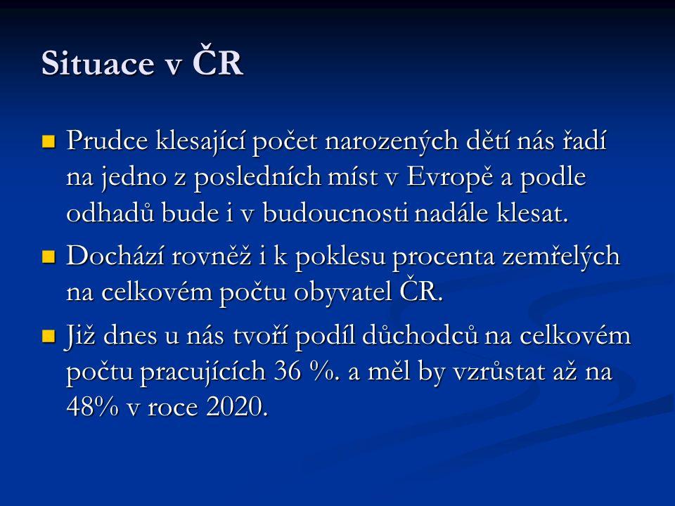 Situace v ČR Vzhledem k historickému vývoji lze předpokládat nejvyšší nárůst poměru důchodců k lidem v produktivním věku u nás mezi roky 2005-2010, kdy bude odcházet do důchodu poválečná generace a v období mezi lety 2030-2040 při přiznávání starobních důchodů velmi početným ročníkům let sedmdesátých.