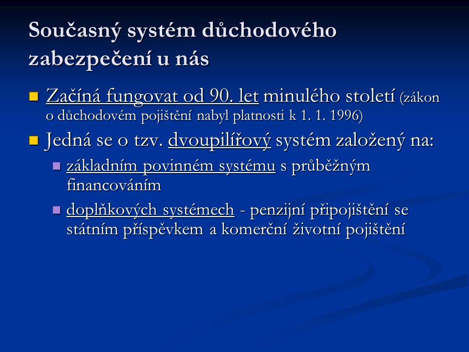 Současný systém důchodového zabezpečení u nás Ad základní povinný systém: Ad základní povinný systém: princip tzv.