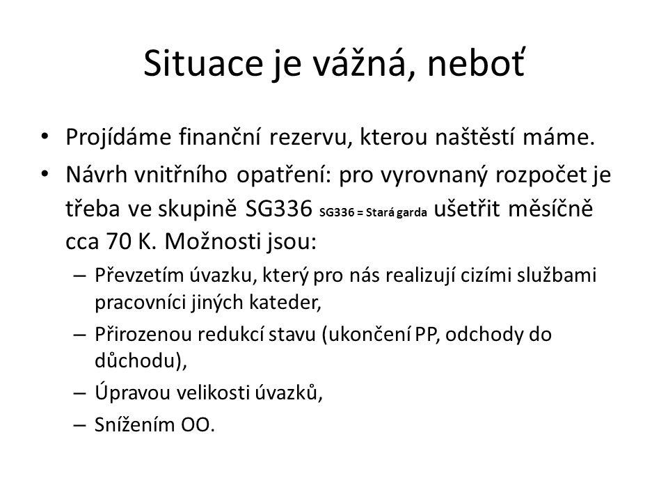 Situace je vážná, neboť Projídáme finanční rezervu, kterou naštěstí máme.