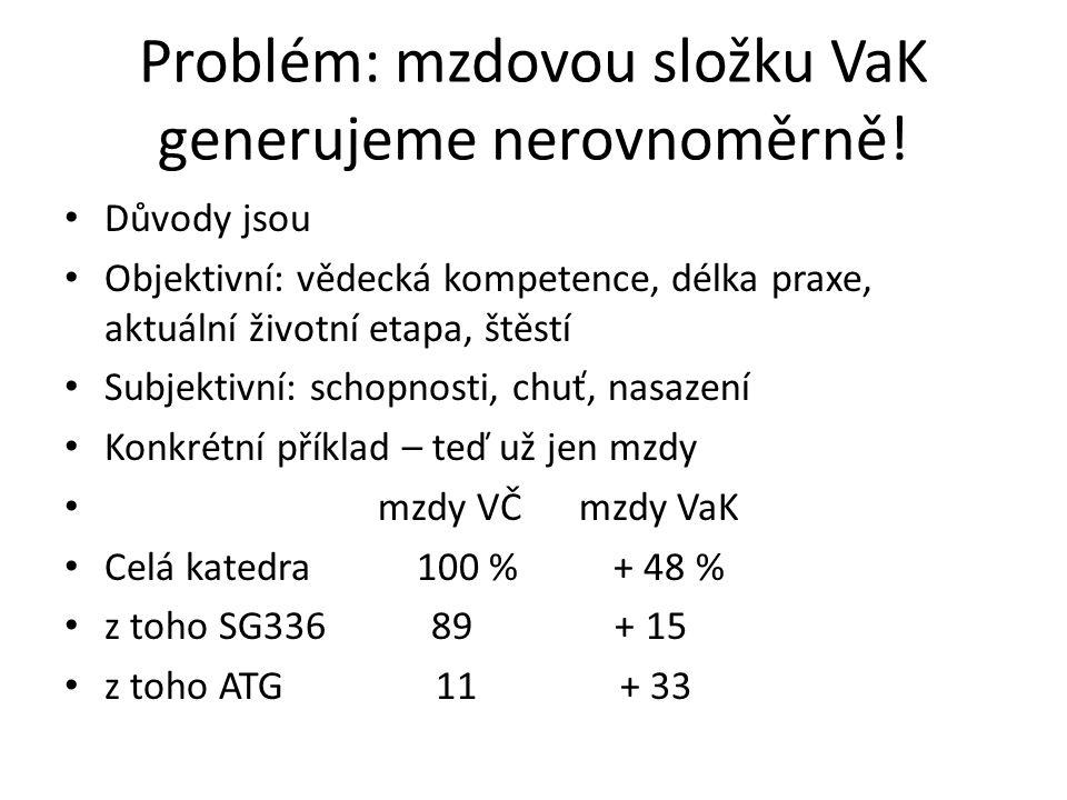 Problém: mzdovou složku VaK generujeme nerovnoměrně.