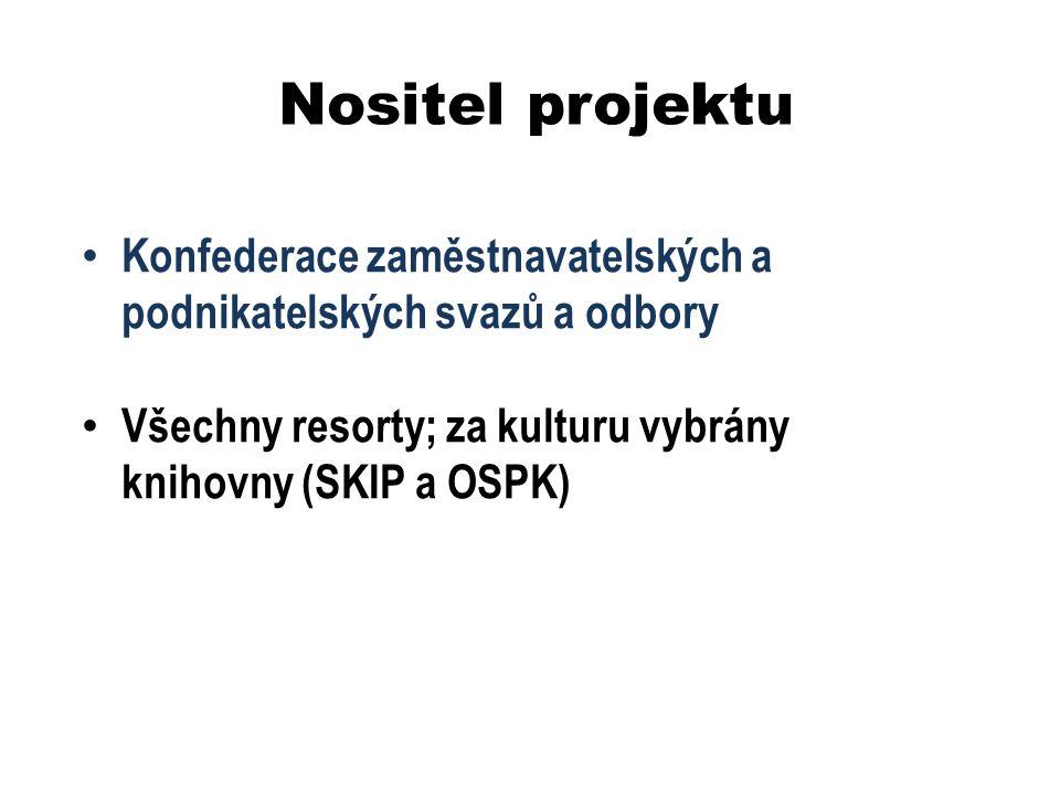 Konfederace zaměstnavatelských a podnikatelských svazů a odbory Všechny resorty; za kulturu vybrány knihovny (SKIP a OSPK) Nositel projektu