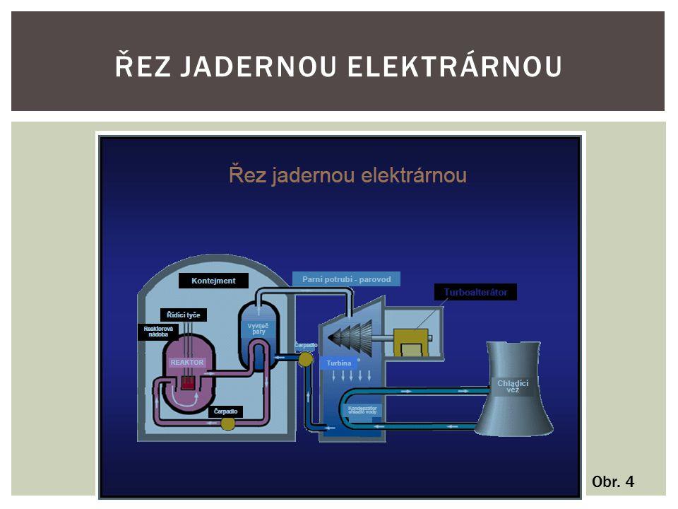 ŘEZ JADERNOU ELEKTRÁRNOU Obr. 4