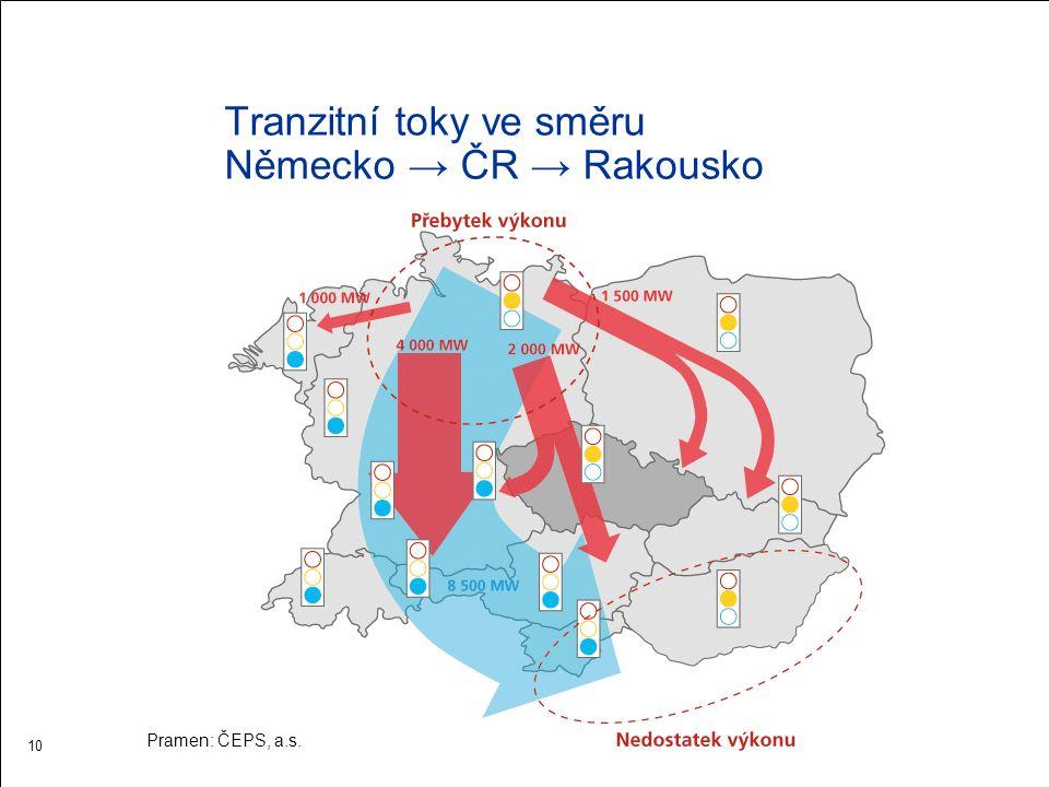 Prevence pomocí krizových ostrovních provozů  Řeší prevenci krizové situace (ohrožení obyvatel) v případě blackoutu všech tří stupňů (tj.