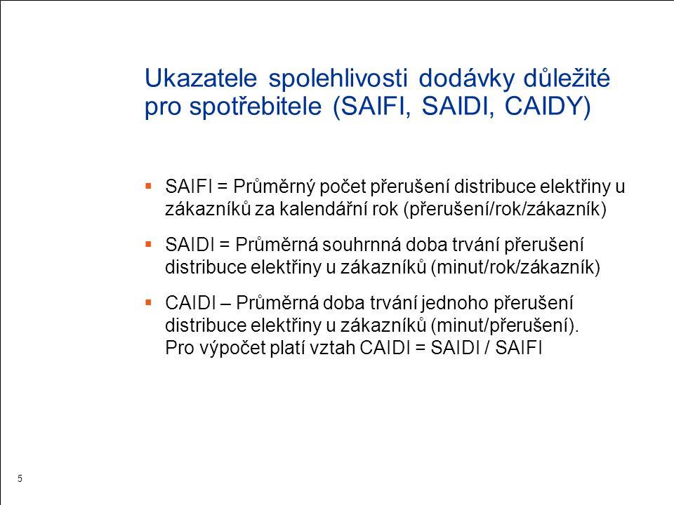 Ukazatele nepřetržitosti (plynulosti) distribuce elektřiny (rok 2013) 6 Pramen: ERÚ
