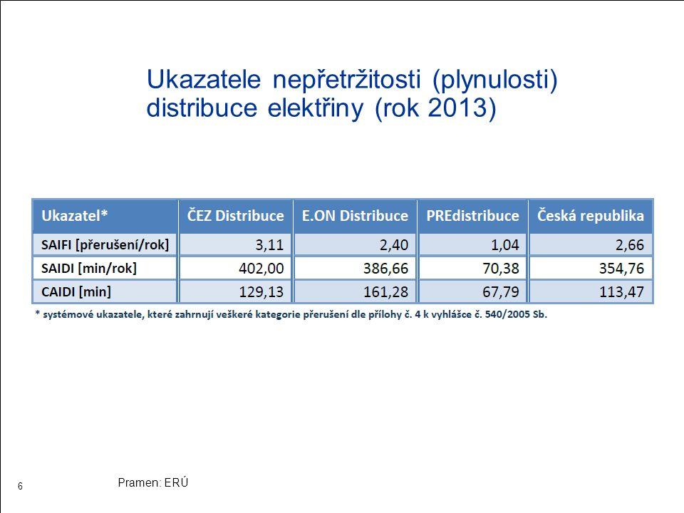 Vývoj četnosti přerušení distribuce 7 Pramen: ERÚ