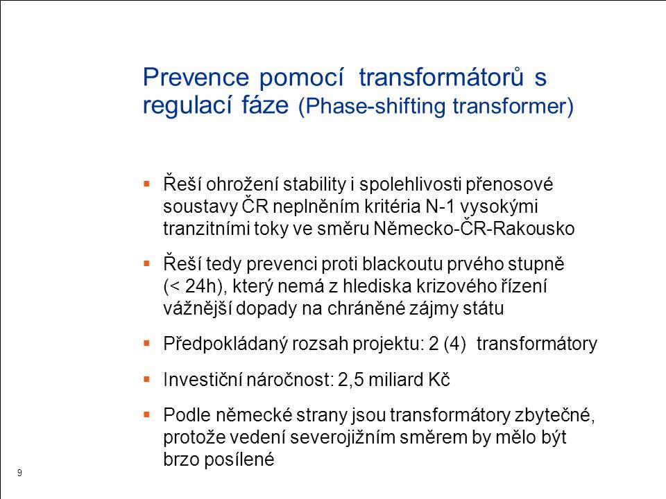 Tranzitní toky ve směru Německo → ČR → Rakousko 10 Pramen: ČEPS, a.s.