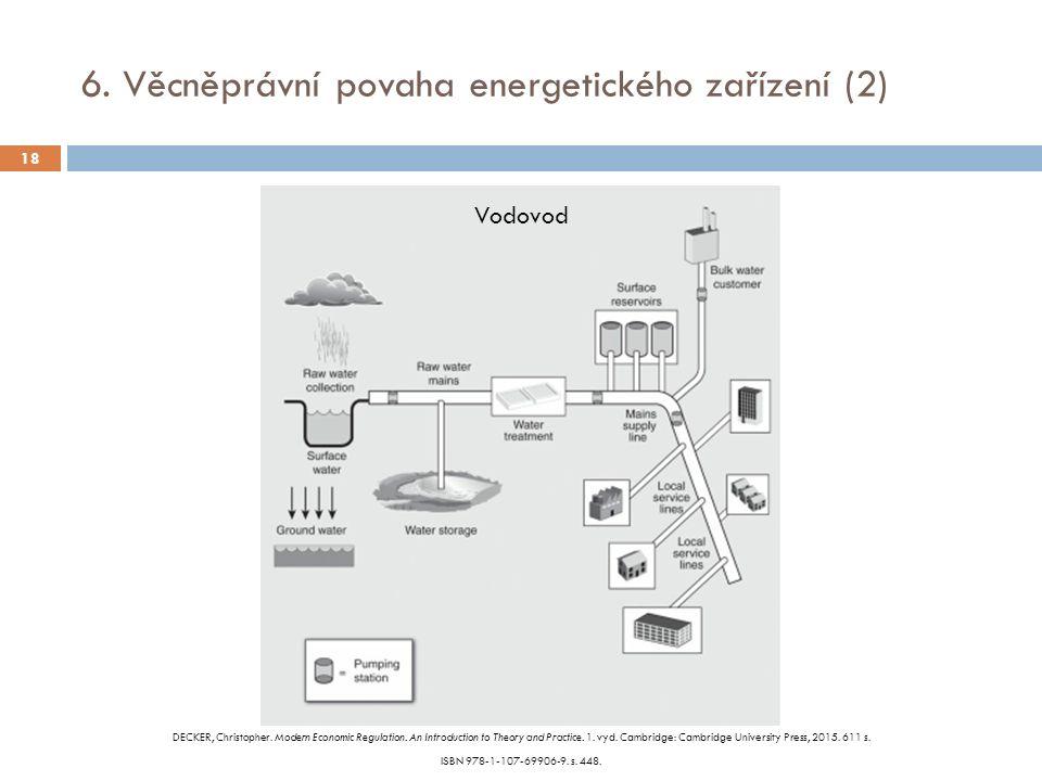 6. Věcněprávní povaha energetického zařízení (2) 18 DECKER, Christopher.