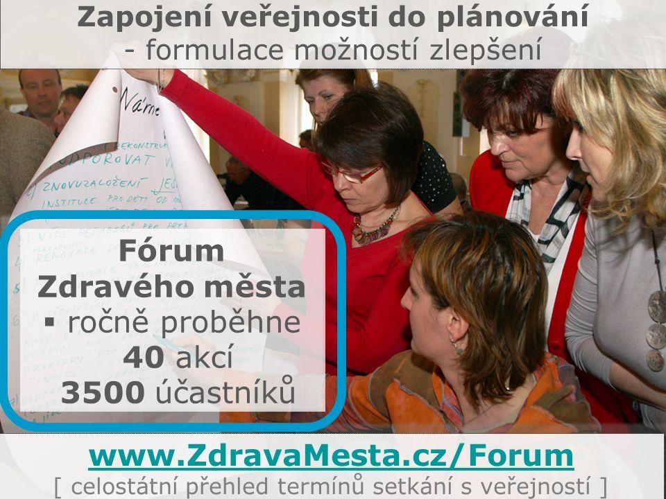www.ZdravaMesta.cz/Forum www.ZdravaMesta.cz/Forum [ celostátní přehled termínů setkání s veřejností ] Fórum Zdravého města  ročně proběhne 40 akcí 3500 účastníků Zapojení veřejnosti do plánování - formulace možností zlepšení