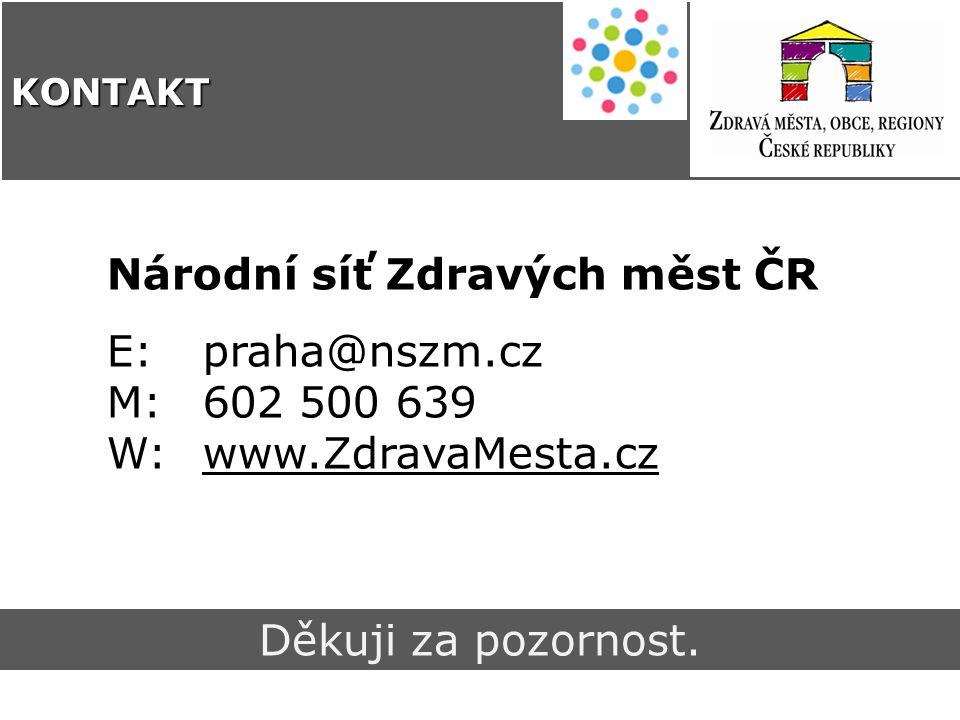 Národní síť Zdravých měst ČR E: praha@nszm.cz M: 602 500 639 W: www.ZdravaMesta.cz Děkuji za pozornost.