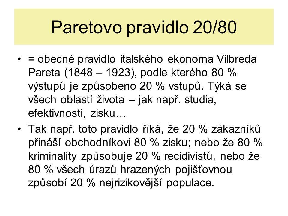 Paretovo pravidlo 20/80 = obecné pravidlo italského ekonoma Vilbreda Pareta (1848 – 1923), podle kterého 80 % výstupů je způsobeno 20 % vstupů. Týká s