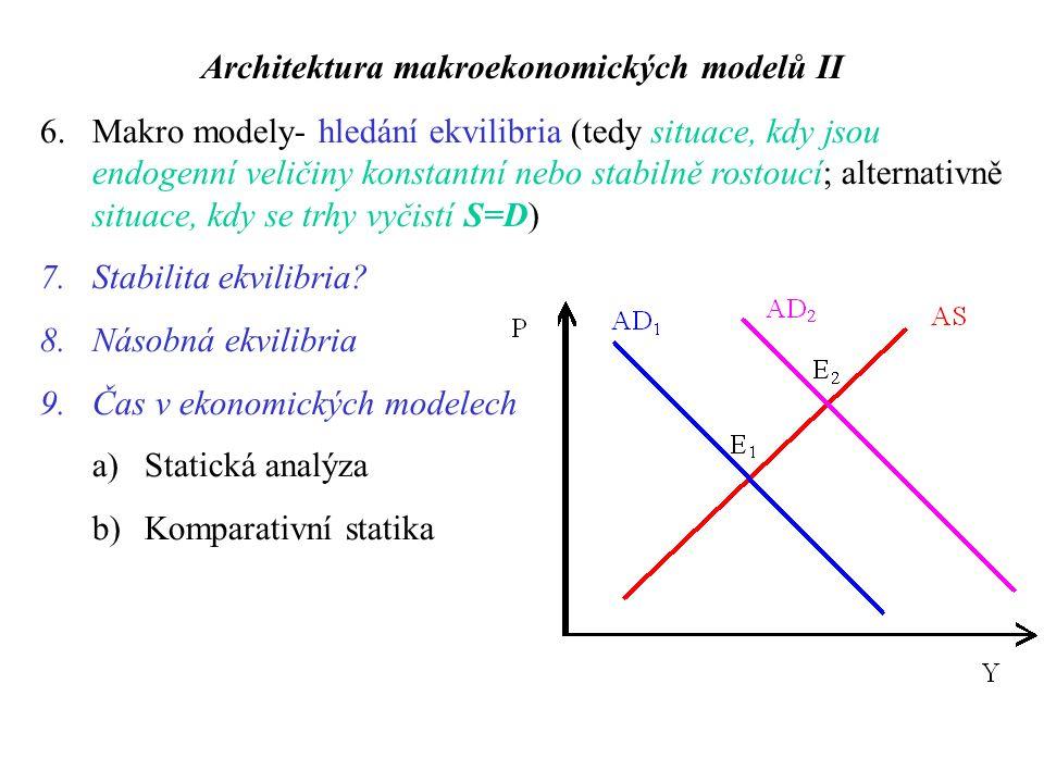 Architektura makroekonomických modelů II 6.Makro modely- hledání ekvilibria (tedy situace, kdy jsou endogenní veličiny konstantní nebo stabilně rostou