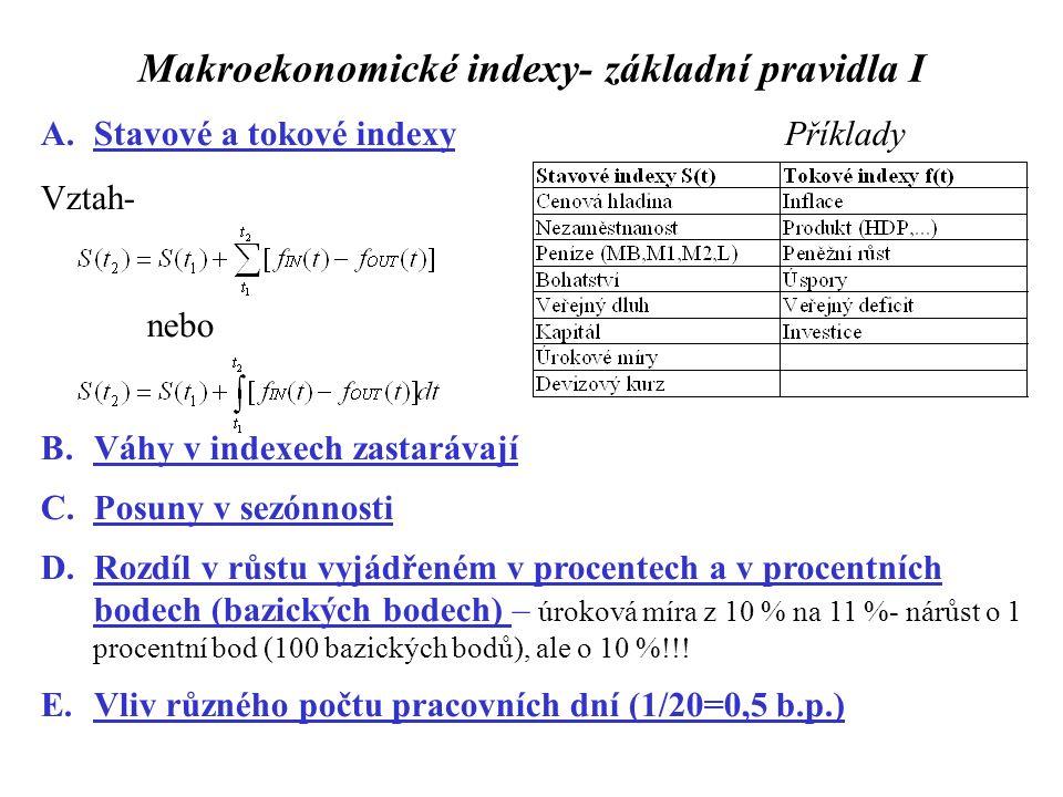 Makroekonomické indexy- základní pravidla I A.Stavové a tokové indexy Příklady Vztah- nebo B.Váhy v indexech zastarávají C.Posuny v sezónnosti D.Rozdí
