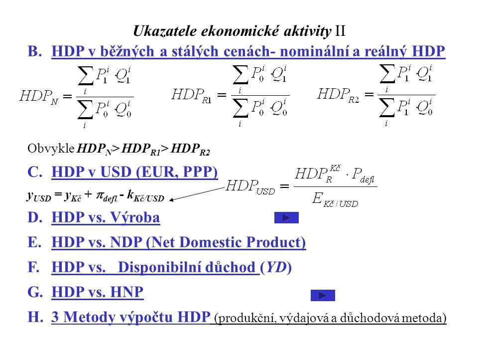 Ukazatele ekonomické aktivity II B.HDP v běžných a stálých cenách- nominální a reálný HDP Obvykle HDP N > HDP R1 > HDP R2 C.HDP v USD (EUR, PPP) y USD