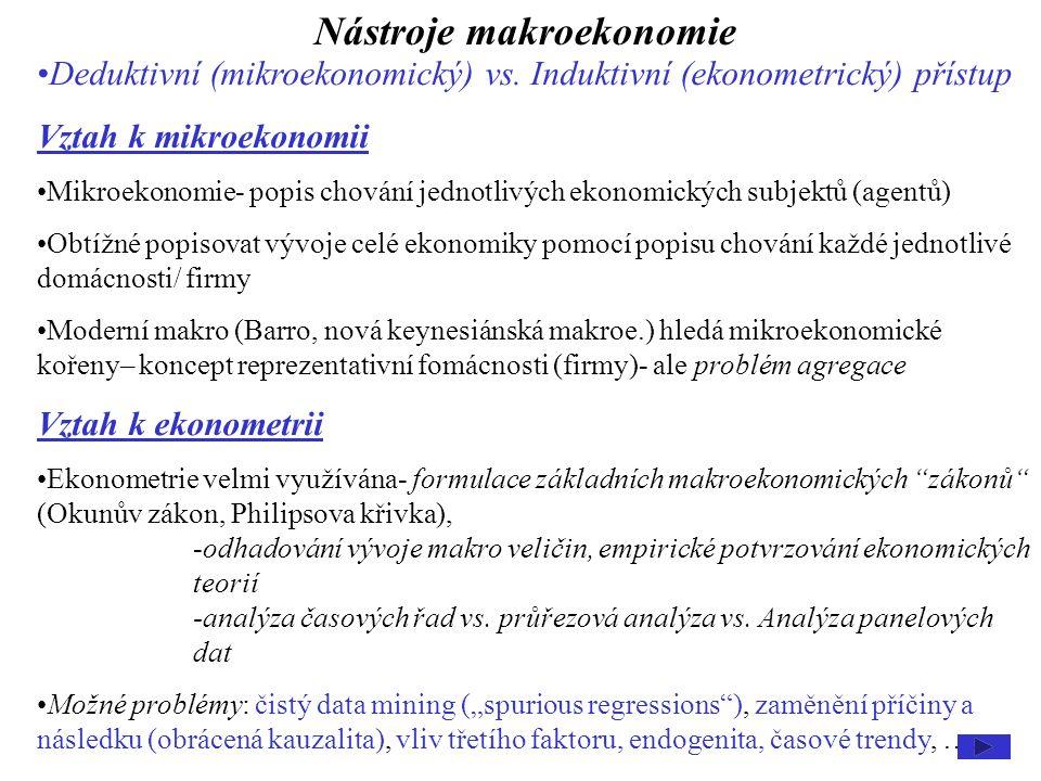 Nástroje makroekonomie Deduktivní (mikroekonomický) vs. Induktivní (ekonometrický) přístup Vztah k mikroekonomii Mikroekonomie- popis chování jednotli