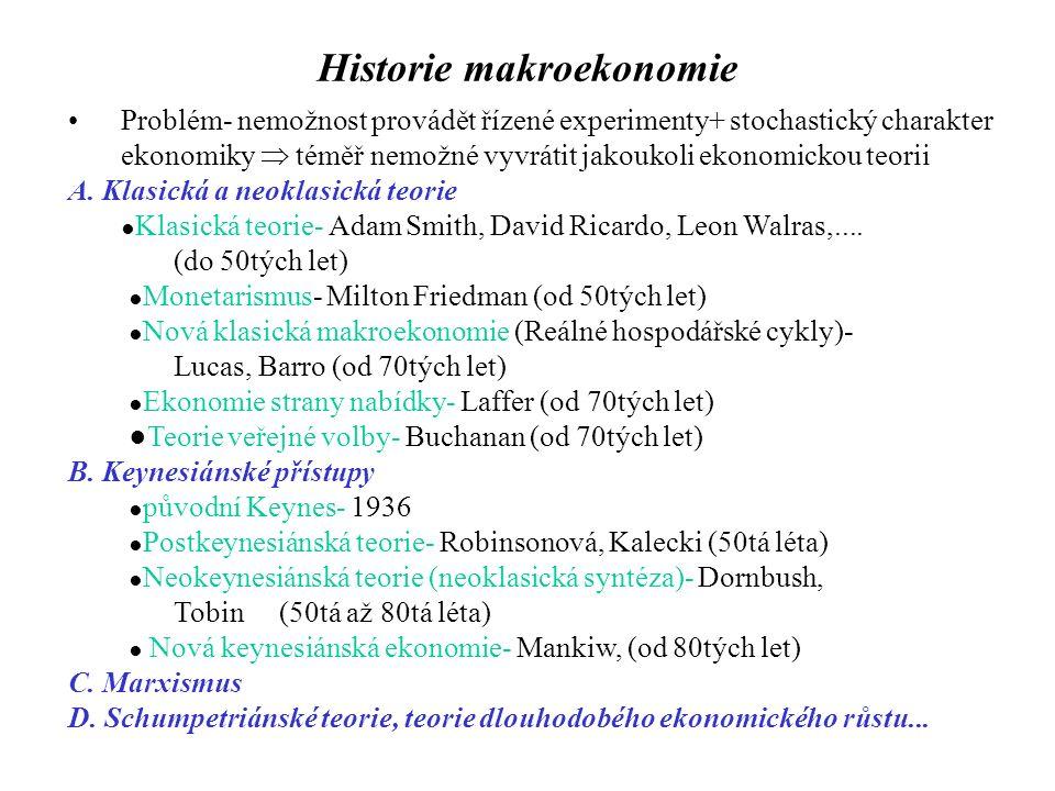 Historie makroekonomie Problém- nemožnost provádět řízené experimenty+ stochastický charakter ekonomiky  téměř nemožné vyvrátit jakoukoli ekonomickou
