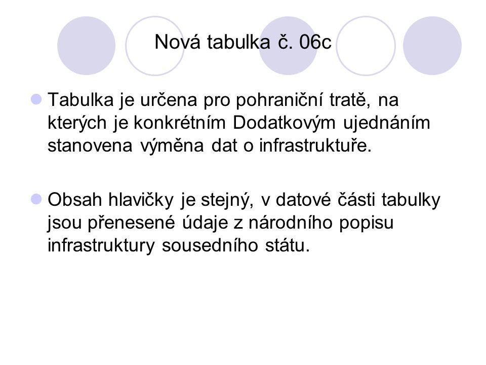 Nová tabulka č.