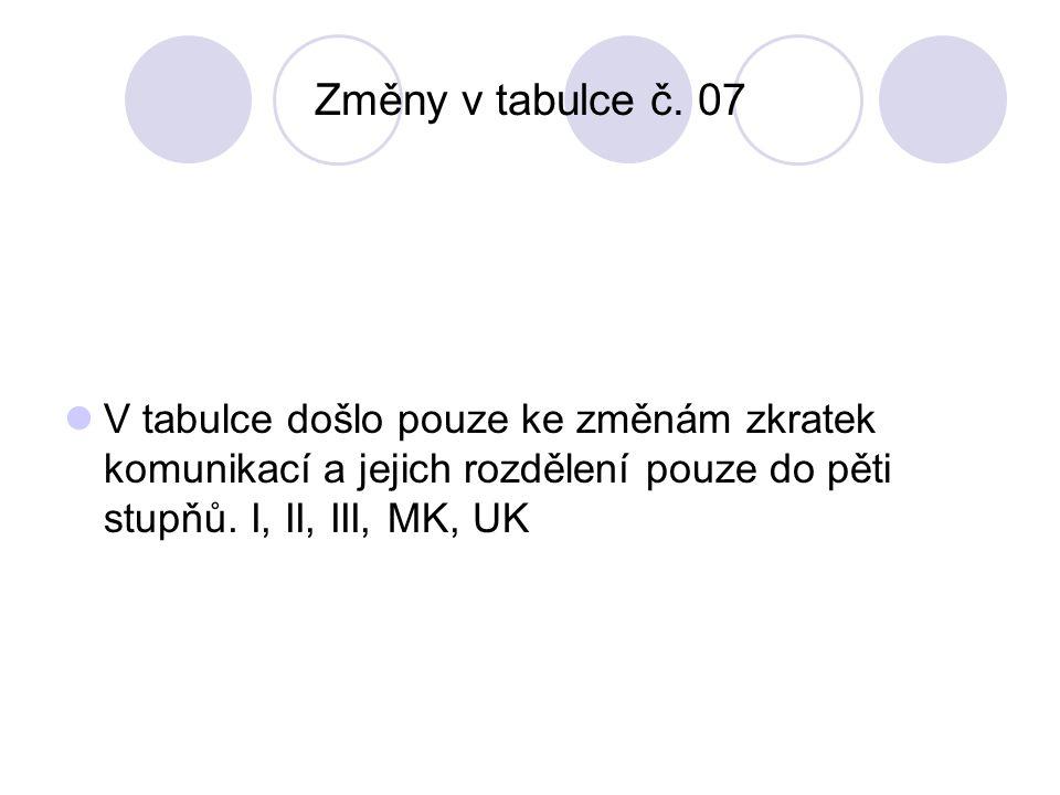 Změny v tabulce č.