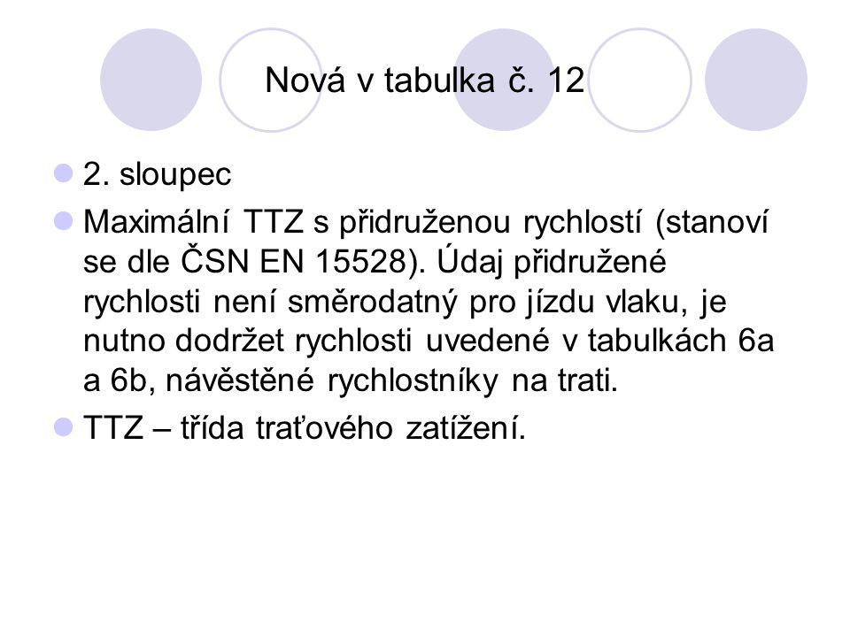 Nová v tabulka č. 12 2.