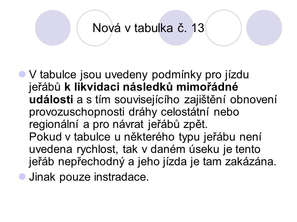 Nová v tabulka č.