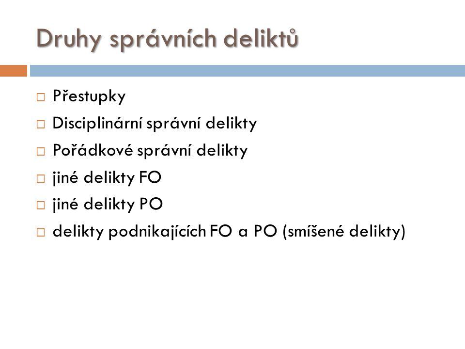 Druhy správních deliktů  Přestupky  Disciplinární správní delikty  Pořádkové správní delikty  jiné delikty FO  jiné delikty PO  delikty podnikajících FO a PO (smíšené delikty)