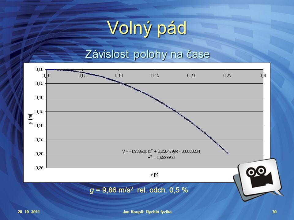 20. 10. 2011Jan Koupil: Rychlá fyzika30 Volný pád Závislost polohy na čase g = 9,86 m/s 2 rel.
